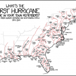 xkcd comic now with 100% more NOAA weather data!