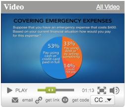 emergency_expenses